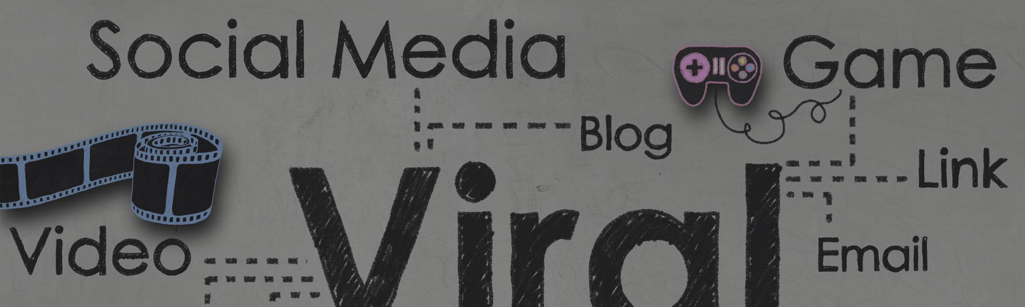 What is a Viral Video?