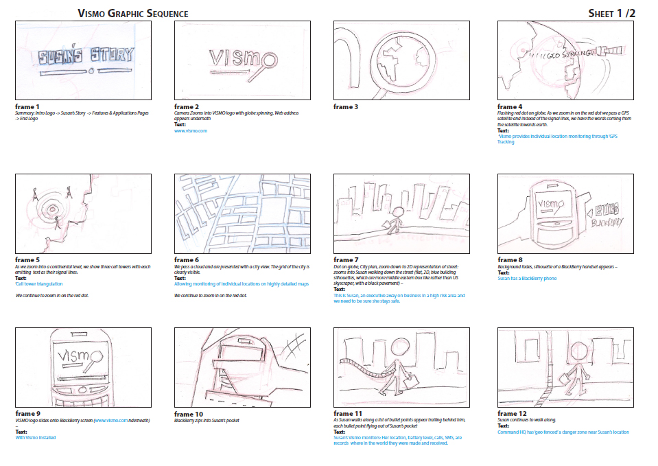 Vismo Storyboard | Motiv Productions - Creating Video for Business