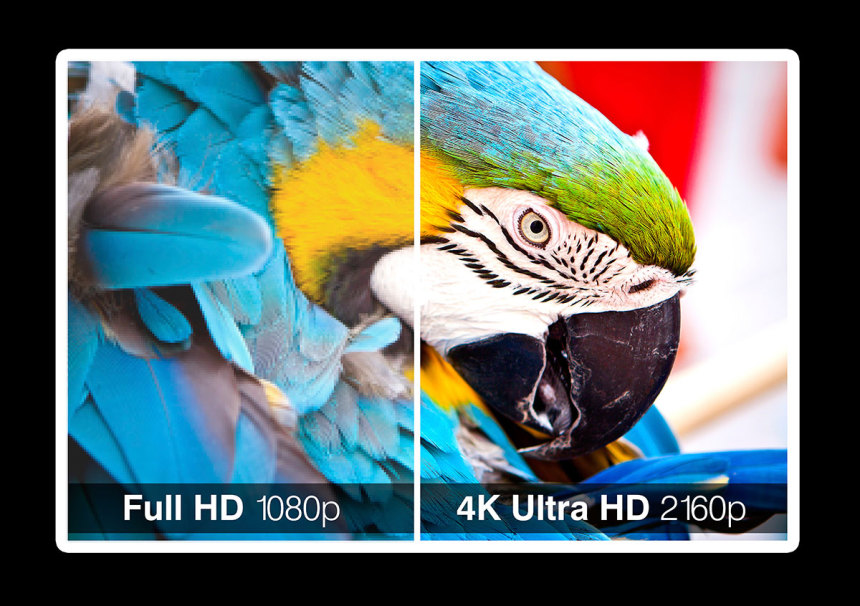 4k & Screen Resolutions   Motiv Productions - Creating Video for Business